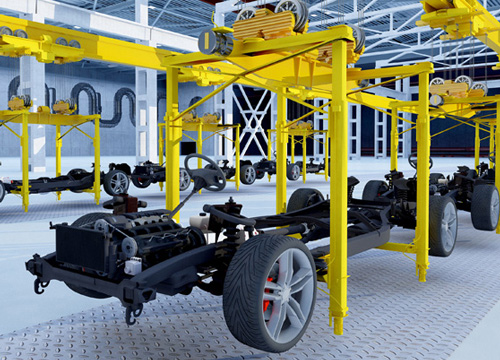 Value chains of a climate friendly automotive industry in Germany – Completed